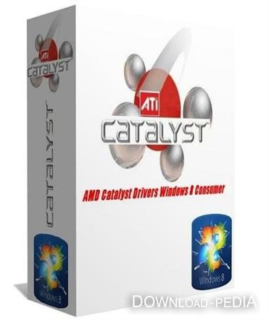 AMD Catalyst Drivers Windows 8 Consumer Preview