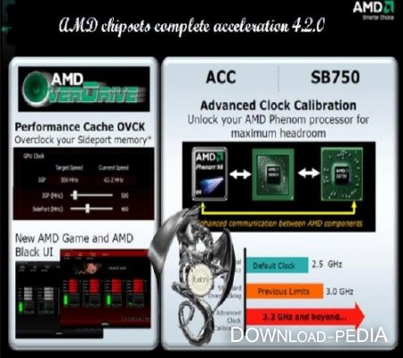 AMD chipsets complete acceleration 4.2.0